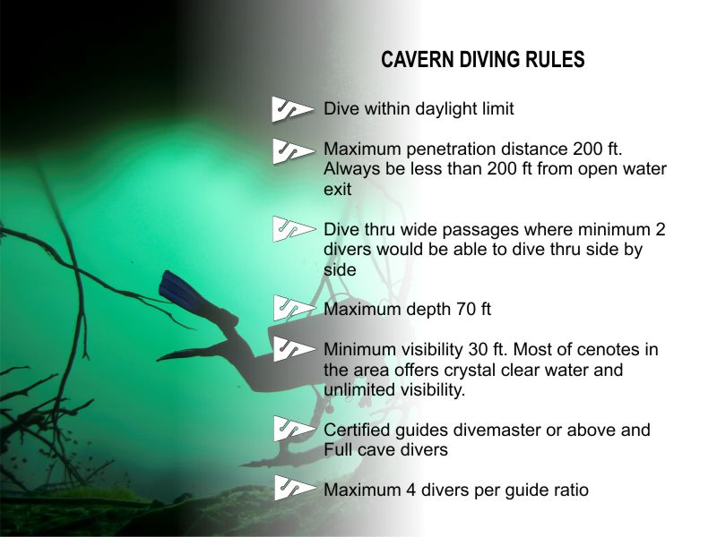 How is a cavern dive